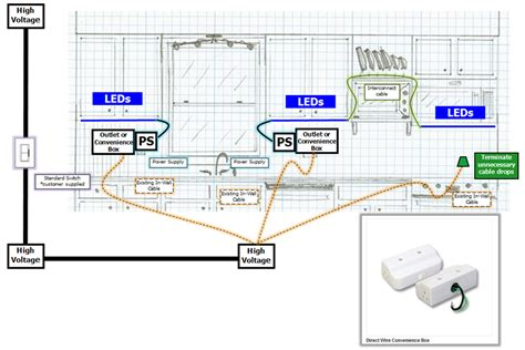 Hardwire Cabinet Lighting Diagram by Designing Power Supplies For Lifiers Pdf Reader