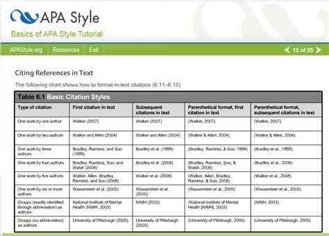 017 apa reference page format purdue owl paper template. Purdue owl in text citations | Purdue OWL: APA Formatting and Style Guide - 2018-07-19