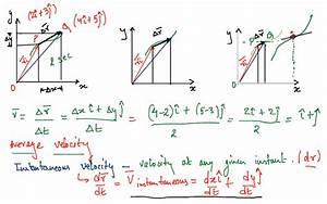 Paathshala: Average Velocity and Instantaneous Velocity