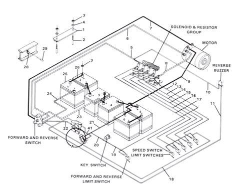 Club Car Battery Diagram 36 Volt by I An Model 36 Volt Club Car The Batteries All