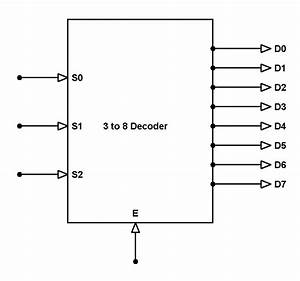 Octal Decoder Diagram