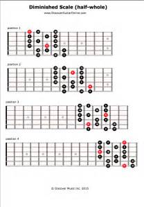 Diminished Scale Guitar