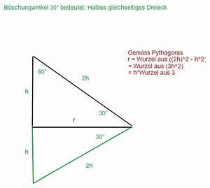 Radius Eines Kegels Berechnen : volumen eines geraden kreiskegels berechnen kenne h he und neigungswinkel mathelounge ~ Themetempest.com Abrechnung