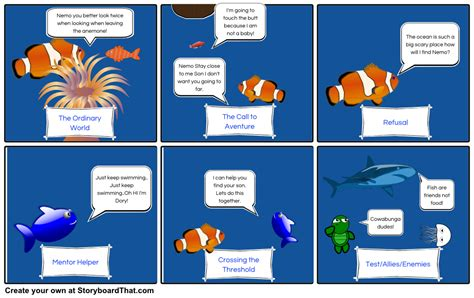Nemo Plot Diagram by Finding Nemo Heroic Journey Part 1 Storyboard By Rebeccaray