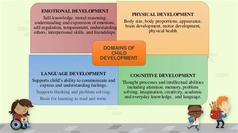 Growth And Development During Preschool Years. Seattle Breast Augmentation Kia Rio Specials. Professional Cleaning Service. Project Management Definition. How To Find A Graduate School. Fashion School In Los Angeles. Online Tesol Certificate Music Online College. Preventive Measures For Heart Disease. Online English Graduate Programs