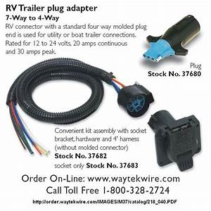 I Have A European Car Wired For Trailer Towing With A