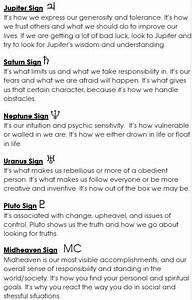 Natal Chart Ruling Planet Tumblr