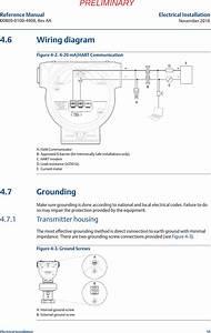 5408l Rosemount 5408 Level Transmitter User Manual