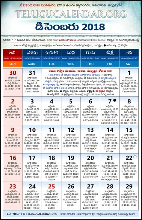 andhra pradesh telugu calendars  december