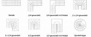 Raumspartreppe 1 2 Gewendelt : ihre wunschtreppe von treppenbau g pfert ~ Frokenaadalensverden.com Haus und Dekorationen
