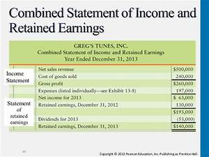 Image Gallery Retained Earnings
