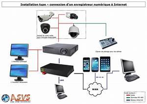 Video Surveillance Maison : asvs vid osurveillance paris ~ Premium-room.com Idées de Décoration