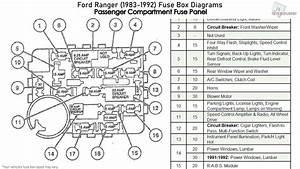 Ford Ranger  1983-1992  Fuse Box Diagrams