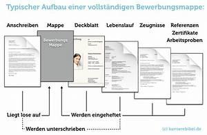 Wie Schreibt Man Engagement : tabellarischer lebenslauf aufbau tipps gratis lebenslauf editor ~ Yasmunasinghe.com Haus und Dekorationen