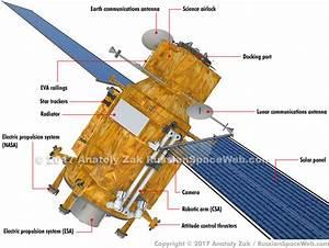 First piece of near-lunar station