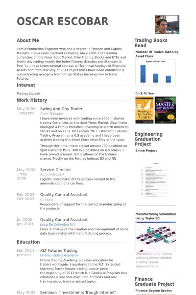 trader resume sles visualcv resume sles database