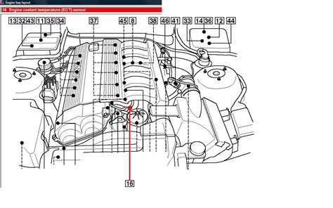 2005 Bmw E46 Engine Bay Diagram by I A 2001 E39 With A 2 2 Petrol M54 Engine With 134k