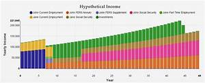 Constructing A Retirement Income Plan Fedsmith Com