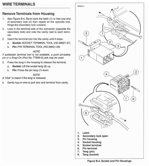best way to remove the wiring from a rocker rear fender harley davidson forums