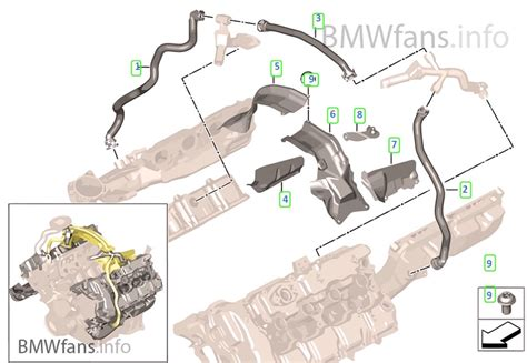 Bmw N63 Engine Diagram by Bmw N63 Engine Diagram Wiring Library