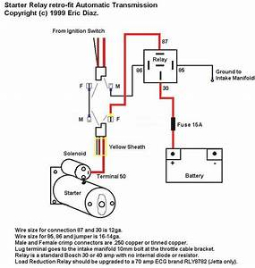 Wiring Diagram For Starter Solenoid  U2013 Readingrat Net