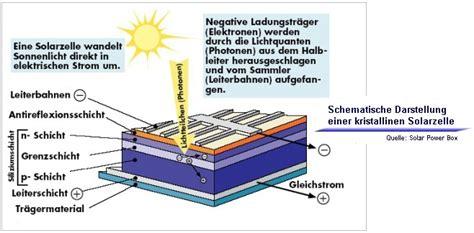 wie funktioniert eine solarzelle wie funktioniert eine solarzelle pvtour