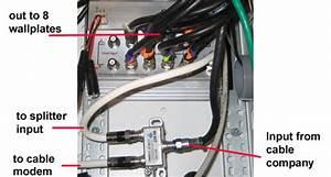 Structured Wiring Retro