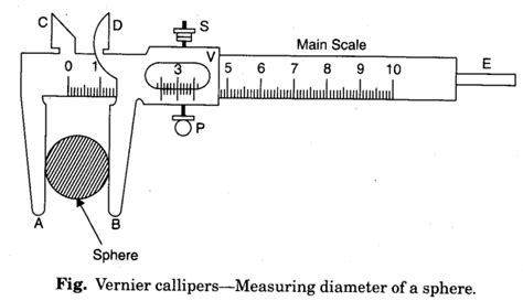 Diagram Of Vernier Caliper by To Measure Diameter Of A Small Sphericallcylindrical