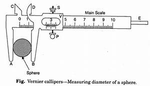 To Measure Diameter Of A Small Sphericallcylindrical Body