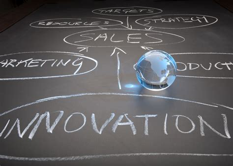 Arthur D. Little's Global Innovation Excellence Survey ...