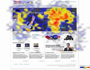Heatmap Testing Improves User Experience