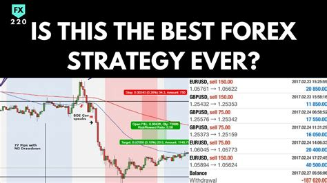 best trading is this the best forex trading strategy live trading