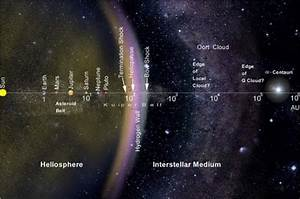Discovery! Possible Dwarf Planet Found Far Beyond Pluto's ...