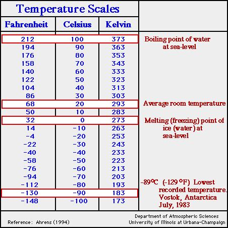 fever range in celsius not all alleged is apparent quot allegedly apparent quot is the of 169 micha 235 l broekhoven