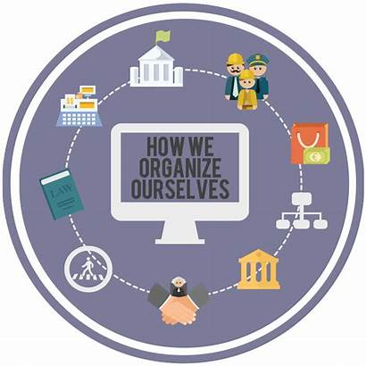 Organize Ourselves Grade Unit Organization Monthly Song