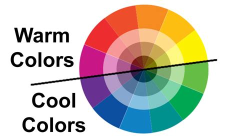 cool colors vs warm colors how to tell the difference between warm and cool lipsticks