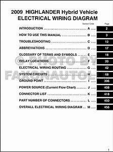 2009 Toyota Highlander Hybrid Wiring Diagram Manual