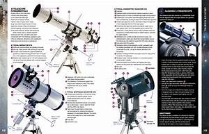 Astronomy Manual  Paperback