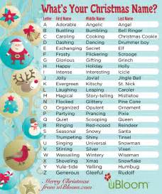 what s your christmas name ubloom