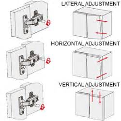 how to adjust hinges on kitchen cabinets cool adjusting kitchen cabinet hinges greenvirals style 9286