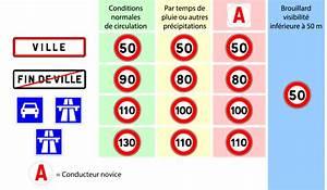 Test Code De La Route : r gles de circulation code de la route gratuit tests et cours en ligne ~ Maxctalentgroup.com Avis de Voitures