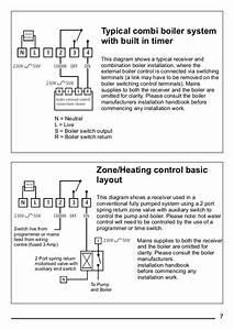 Secure Srt322 User  Installation Instructions