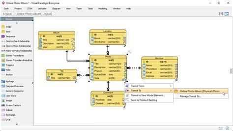 entity relationship diagram erd tool  data modeling