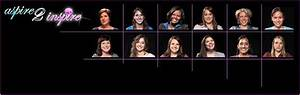 NASA Women Physicists (page 4) - Pics about space