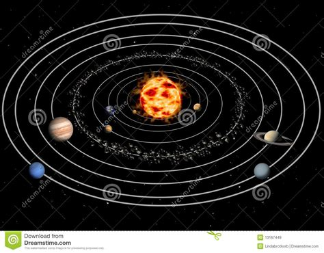太阳系 库存例证. 插画 包括有 外面, 船尾, 土星, 黑暗, stardust, 太阳, 的收敛性, 冥王星 ...