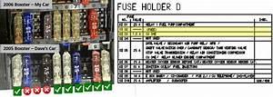 Porsche Boxster 986 Fuse Box Location