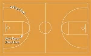 NBA Basketball Court Lines