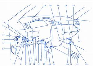 Nissan Sentra 1 6 1998 Fuse Box  Block Circuit Breaker Diagram  U00bb Carfusebox