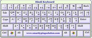 marriage biodata in english hindi typing courses https www hunarr co in basic