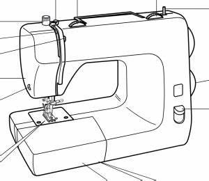 Fußpedal Nähmaschine Reparieren : n hmaschine toyota de325 ~ Watch28wear.com Haus und Dekorationen